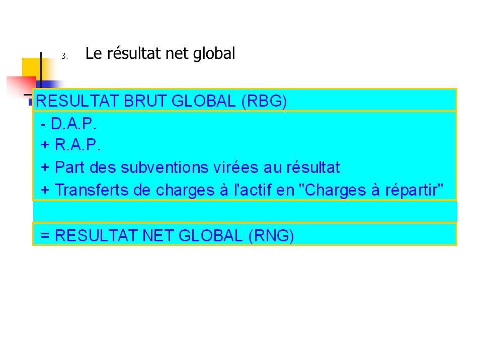 3. Le résultat net global