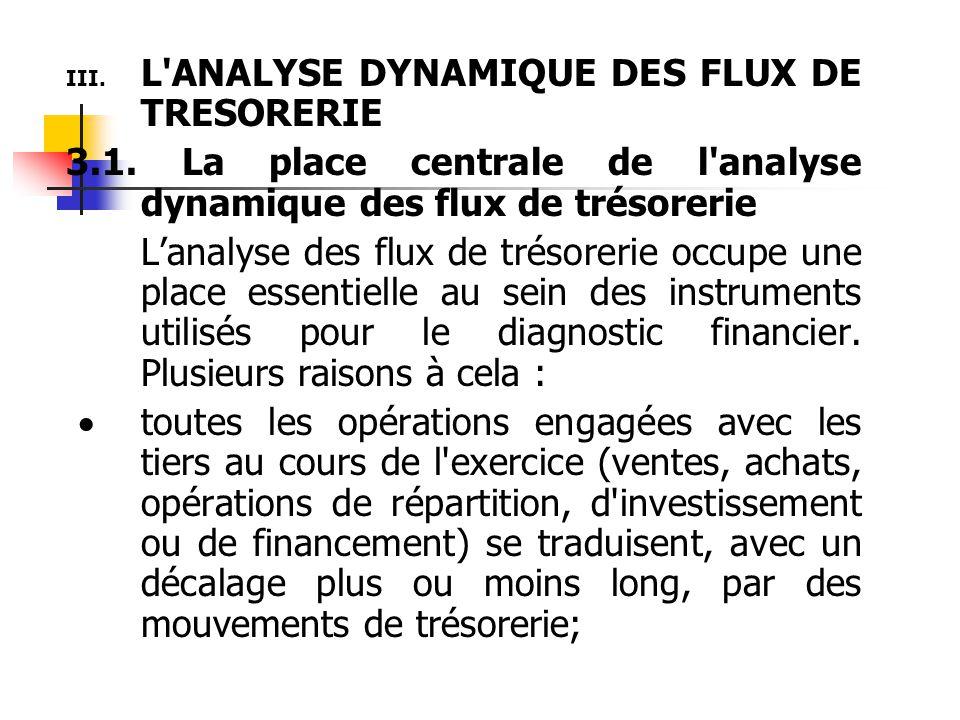 III. L'ANALYSE DYNAMIQUE DES FLUX DE TRESORERIE 3.1. La place centrale de l'analyse dynamique des flux de trésorerie L'analyse des flux de trésorerie