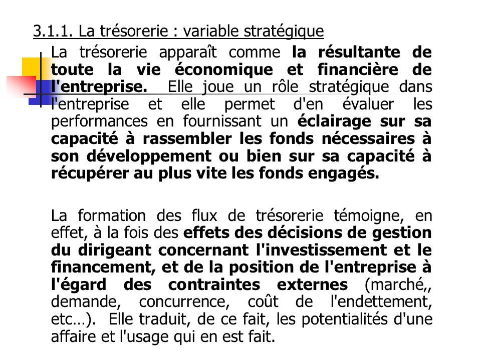 3.1.1. La trésorerie : variable stratégique La trésorerie apparaît comme la résultante de toute la vie économique et financière de l'entreprise. Elle