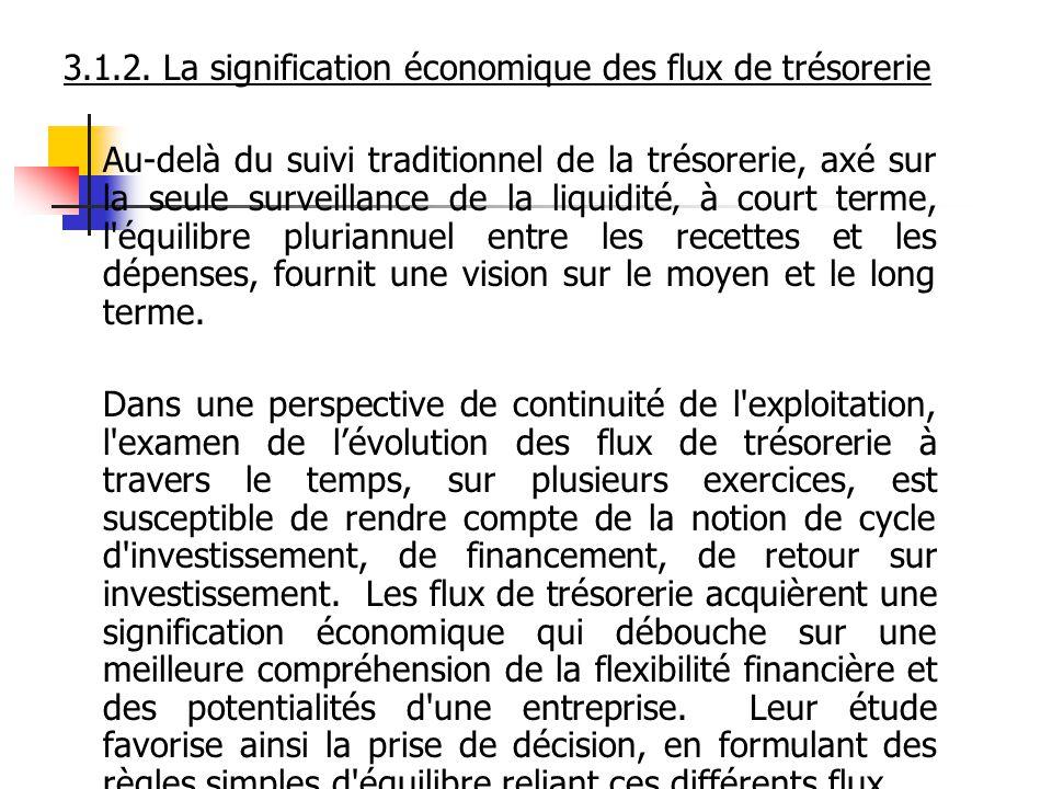 3.1.2. La signification économique des flux de trésorerie Au-delà du suivi traditionnel de la trésorerie, axé sur la seule surveillance de la liquidit