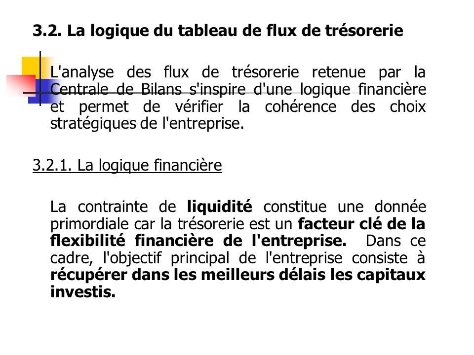 3.2. La logique du tableau de flux de trésorerie L'analyse des flux de trésorerie retenue par la Centrale de Bilans s'inspire d'une logique financière