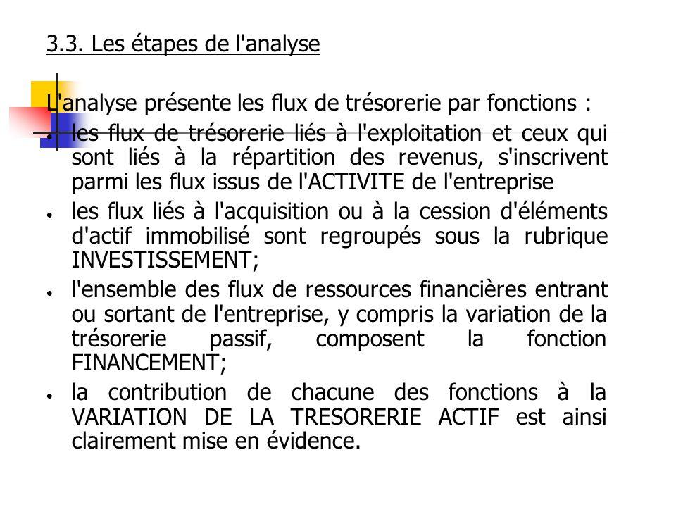 3.3. Les étapes de l'analyse L'analyse présente les flux de trésorerie par fonctions :  les flux de trésorerie liés à l'exploitation et ceux qui sont