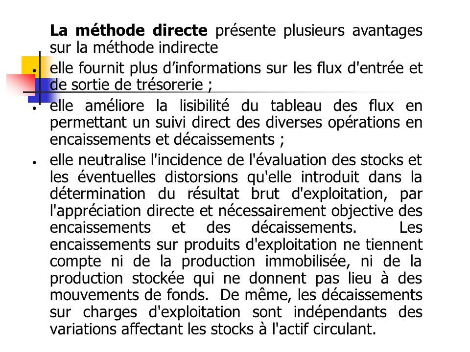 La méthode directe présente plusieurs avantages sur la méthode indirecte  elle fournit plus d'informations sur les flux d'entrée et de sortie de trés