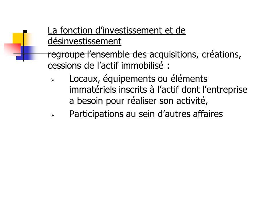  La fonction d'investissement et de désinvestissement regroupe l'ensemble des acquisitions, créations, cessions de l'actif immobilisé :  Locaux, équ