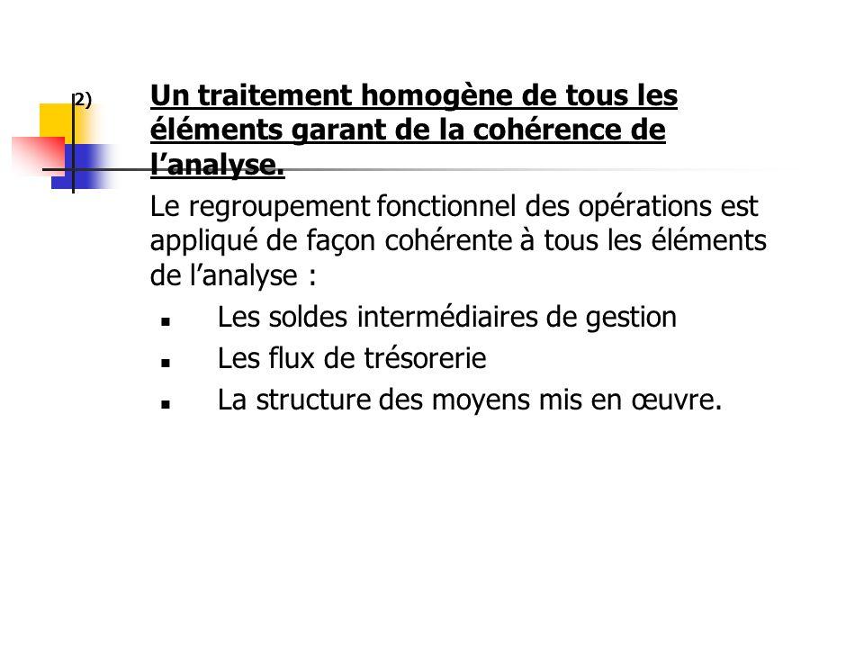 2) Un traitement homogène de tous les éléments garant de la cohérence de l'analyse. Le regroupement fonctionnel des opérations est appliqué de façon c