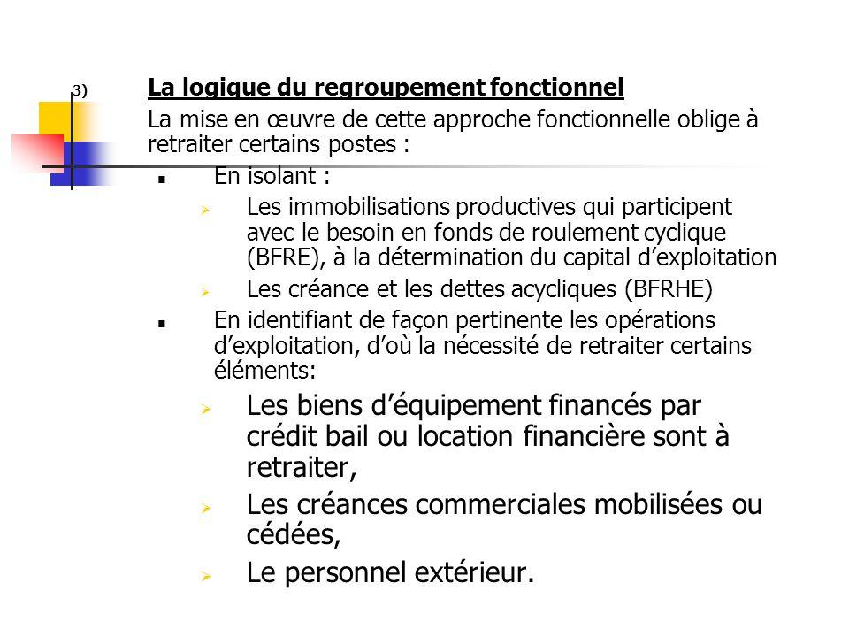 3) La logique du regroupement fonctionnel La mise en œuvre de cette approche fonctionnelle oblige à retraiter certains postes :  En isolant :  Les i