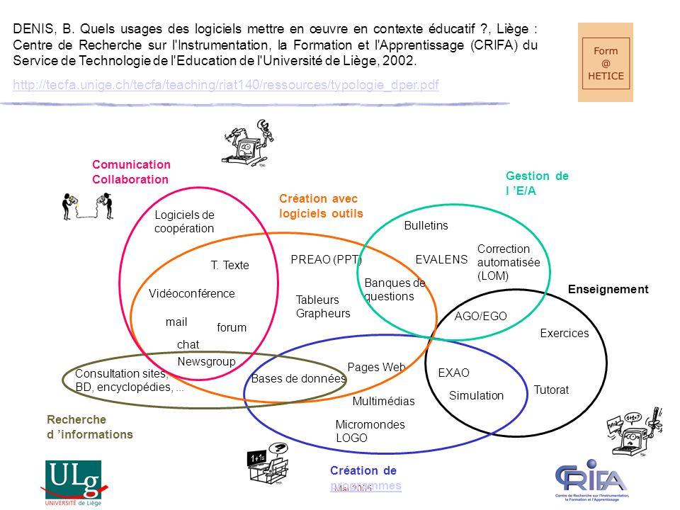Exercices Tutorat AGO/EGO Simulation EXAO Micromondes LOGO Multimédias Pages Web Bases de données Tableurs Grapheurs Banques de questions PREAO (PPT)