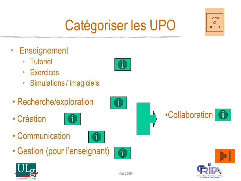 Mai 2005 Catégoriser les UPO •Enseignement •Tutoriel •Exercices •Simulations / imagiciels • Recherche/exploration • Communication • Création •Collabor