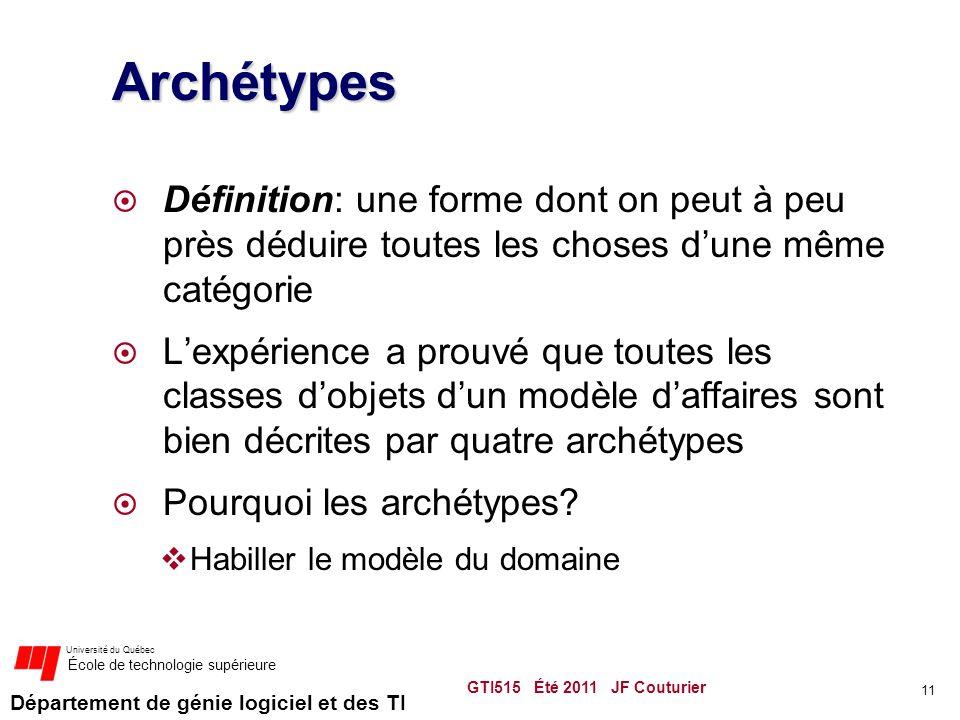 Département de génie logiciel et des TI Université du Québec École de technologie supérieure Archétypes  Définition: une forme dont on peut à peu près déduire toutes les choses d'une même catégorie  L'expérience a prouvé que toutes les classes d'objets d'un modèle d'affaires sont bien décrites par quatre archétypes  Pourquoi les archétypes.