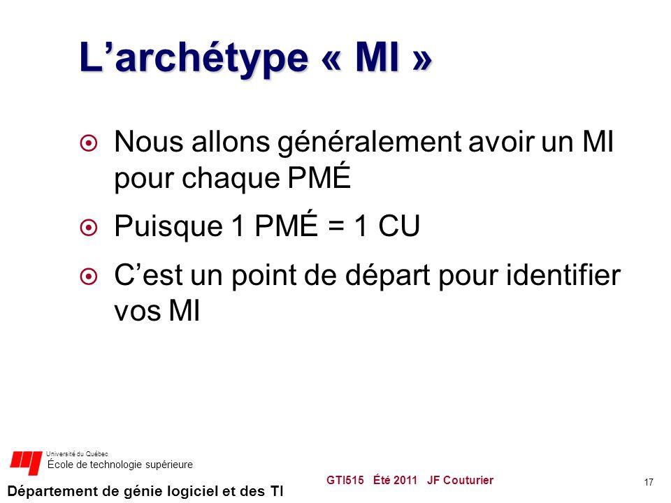 Département de génie logiciel et des TI Université du Québec École de technologie supérieure L'archétype « MI »  Nous allons généralement avoir un MI pour chaque PMÉ  Puisque 1 PMÉ = 1 CU  C'est un point de départ pour identifier vos MI GTI515 Été 2011 JF Couturier 17