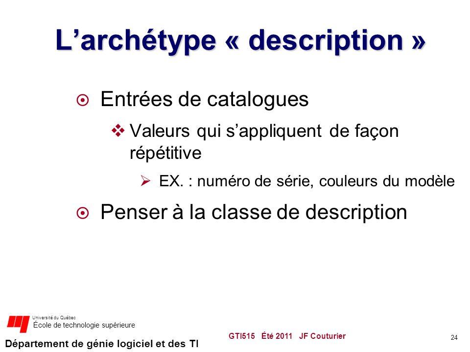 Département de génie logiciel et des TI Université du Québec École de technologie supérieure L'archétype « description » GTI515 Été 2011 JF Couturier 24  Entrées de catalogues  Valeurs qui s'appliquent de façon répétitive  EX.