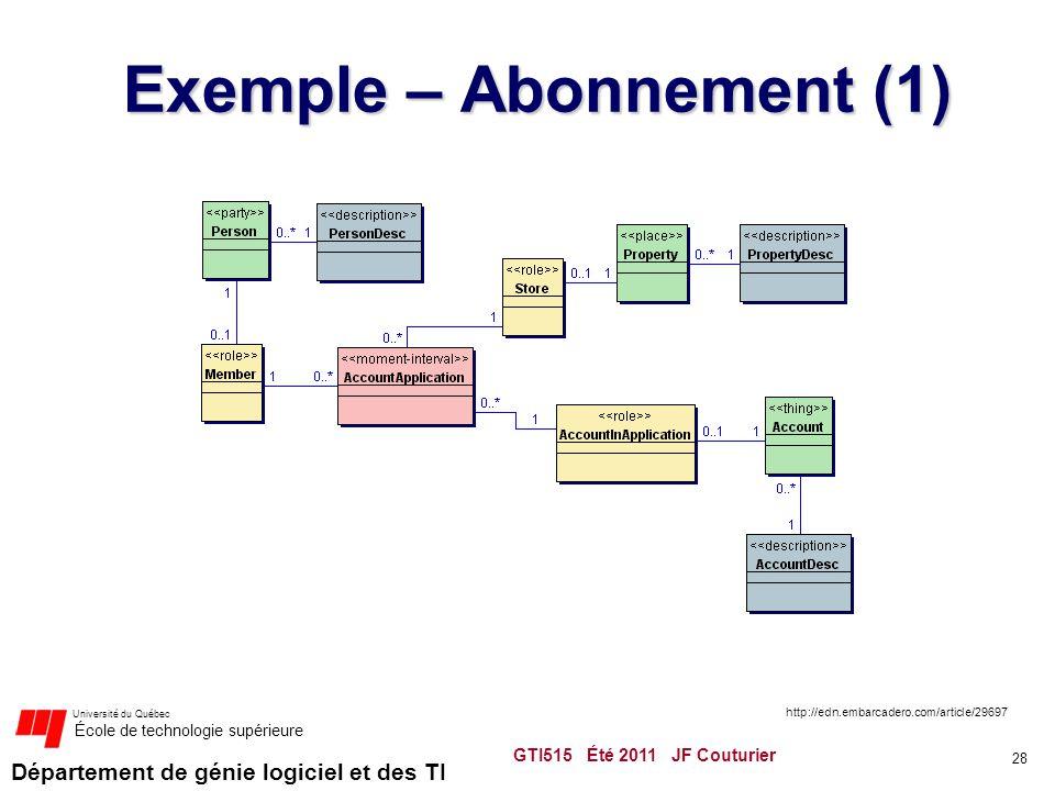 Département de génie logiciel et des TI Université du Québec École de technologie supérieure Exemple – Abonnement (1) GTI515 Été 2011 JF Couturier 28 http://edn.embarcadero.com/article/29697