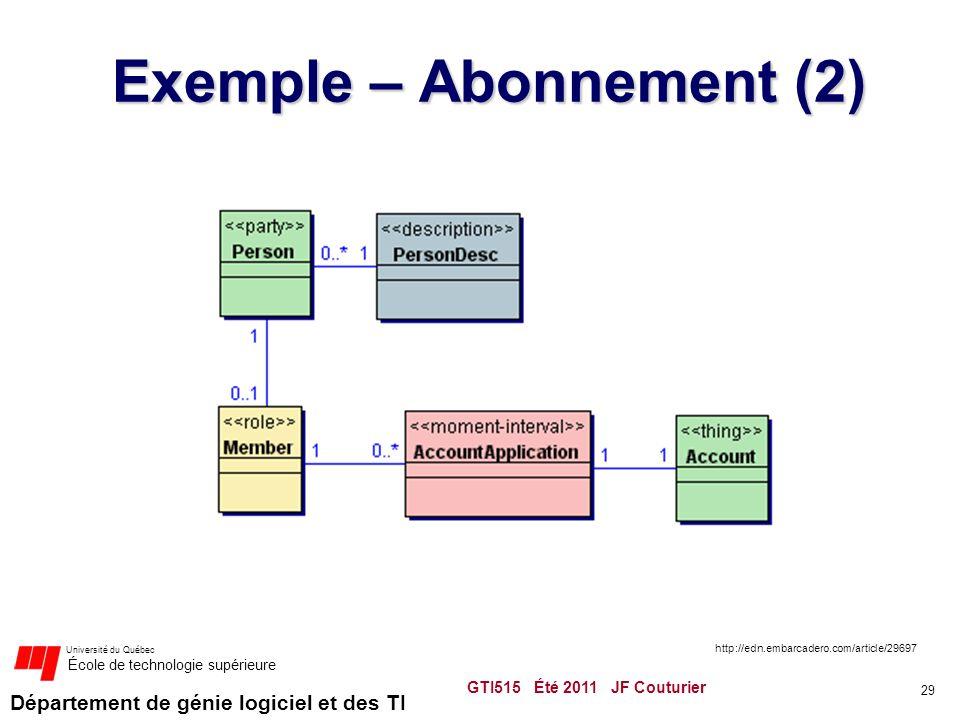 Département de génie logiciel et des TI Université du Québec École de technologie supérieure Exemple – Abonnement (2) GTI515 Été 2011 JF Couturier 29 http://edn.embarcadero.com/article/29697