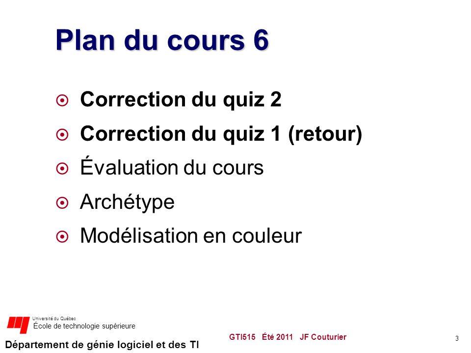 Département de génie logiciel et des TI Université du Québec École de technologie supérieure Plan du cours 6  Correction du quiz 2  Correction du quiz 1 (retour)  Évaluation du cours  Archétype  Modélisation en couleur GTI515 Été 2011 JF Couturier 3