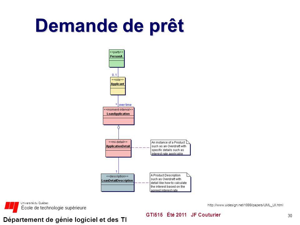 Département de génie logiciel et des TI Université du Québec École de technologie supérieure Demande de prêt GTI515 Été 2011 JF Couturier 30 http://www.uidesign.net/1999/papers/UML_UI.html