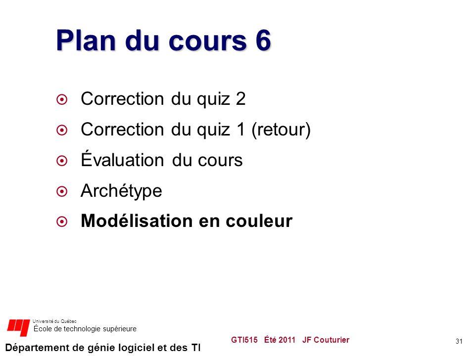 Département de génie logiciel et des TI Université du Québec École de technologie supérieure Plan du cours 6  Correction du quiz 2  Correction du quiz 1 (retour)  Évaluation du cours  Archétype  Modélisation en couleur GTI515 Été 2011 JF Couturier 31