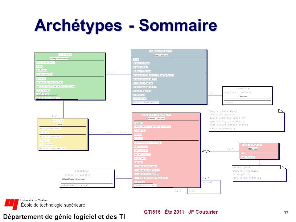 Département de génie logiciel et des TI Université du Québec École de technologie supérieure Archétypes - Sommaire 37 GTI515 Été 2011 JF Couturier