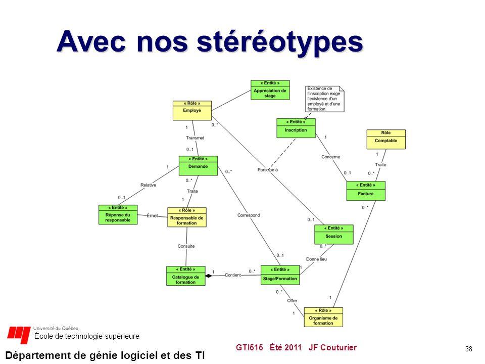 Département de génie logiciel et des TI Université du Québec École de technologie supérieure Avec nos stéréotypes GTI515 Été 2011 JF Couturier 38