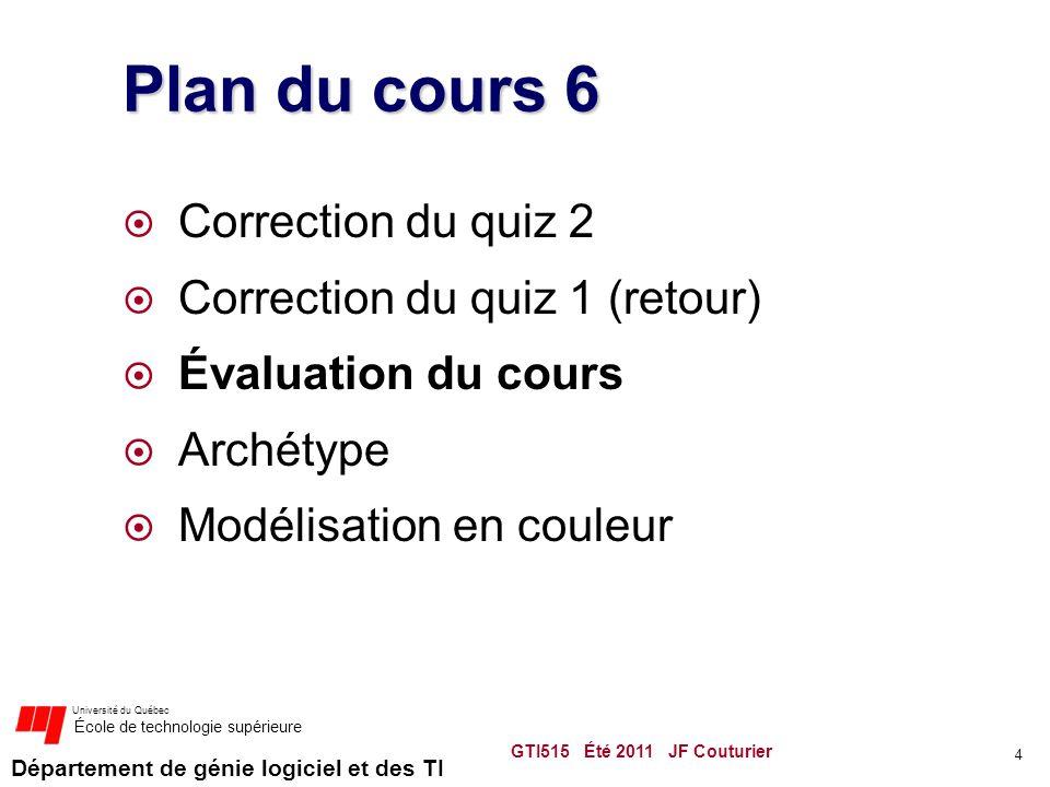 Département de génie logiciel et des TI Université du Québec École de technologie supérieure Plan du cours 6  Correction du quiz 2  Correction du quiz 1 (retour)  Évaluation du cours  Archétype  Modélisation en couleur GTI515 Été 2011 JF Couturier 4