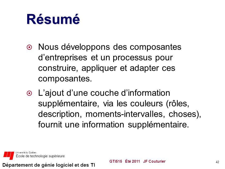 Département de génie logiciel et des TI Université du Québec École de technologie supérieure Résumé  Nous développons des composantes d'entreprises et un processus pour construire, appliquer et adapter ces composantes.