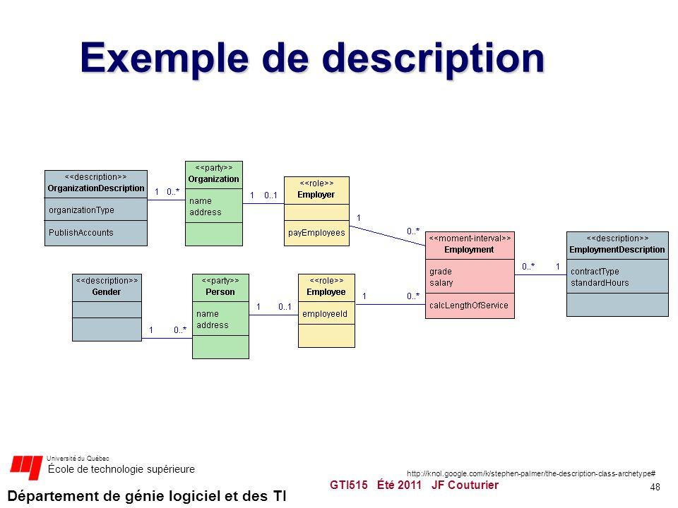 Département de génie logiciel et des TI Université du Québec École de technologie supérieure Exemple de description GTI515 Été 2011 JF Couturier 48 ht