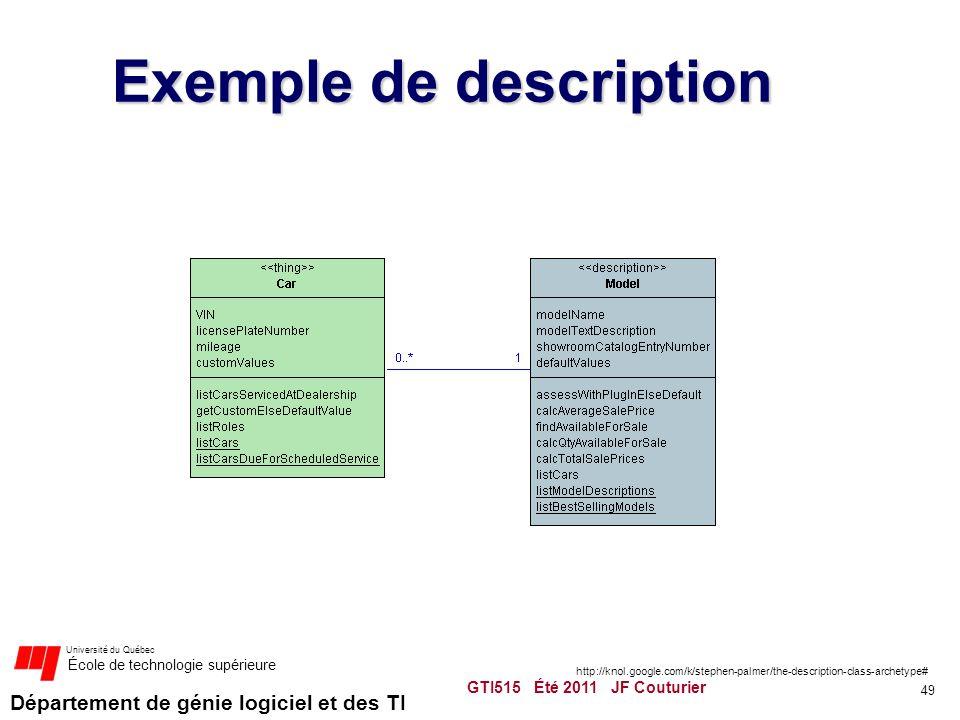 Département de génie logiciel et des TI Université du Québec École de technologie supérieure Exemple de description GTI515 Été 2011 JF Couturier 49 ht
