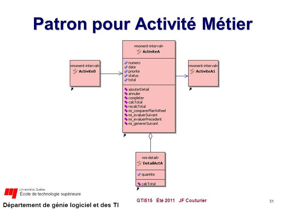 Département de génie logiciel et des TI Université du Québec École de technologie supérieure Patron pour Activité Métier GTI515 Été 2011 JF Couturier 51
