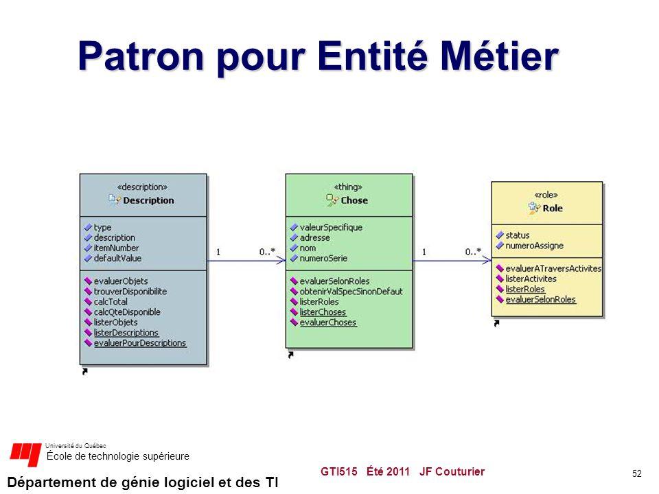 Département de génie logiciel et des TI Université du Québec École de technologie supérieure Patron pour Entité Métier GTI515 Été 2011 JF Couturier 52