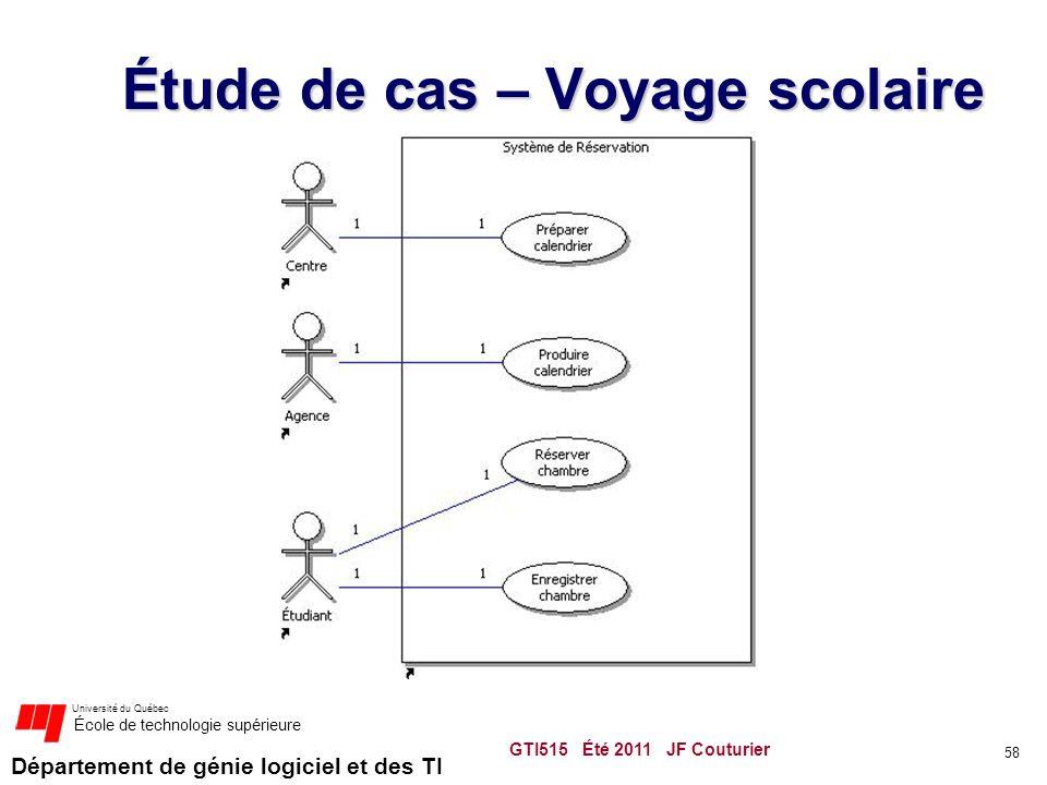 Département de génie logiciel et des TI Université du Québec École de technologie supérieure Étude de cas – Voyage scolaire GTI515 Été 2011 JF Couturier 58