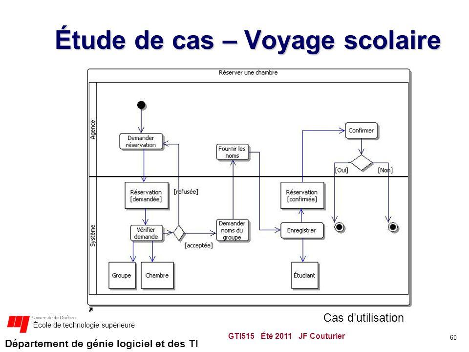 Département de génie logiciel et des TI Université du Québec École de technologie supérieure Étude de cas – Voyage scolaire GTI515 Été 2011 JF Couturier 60 Cas d'utilisation