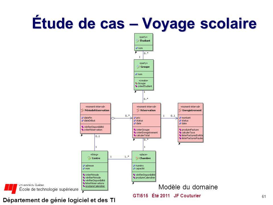 Département de génie logiciel et des TI Université du Québec École de technologie supérieure Étude de cas – Voyage scolaire GTI515 Été 2011 JF Couturier 61 Modèle du domaine