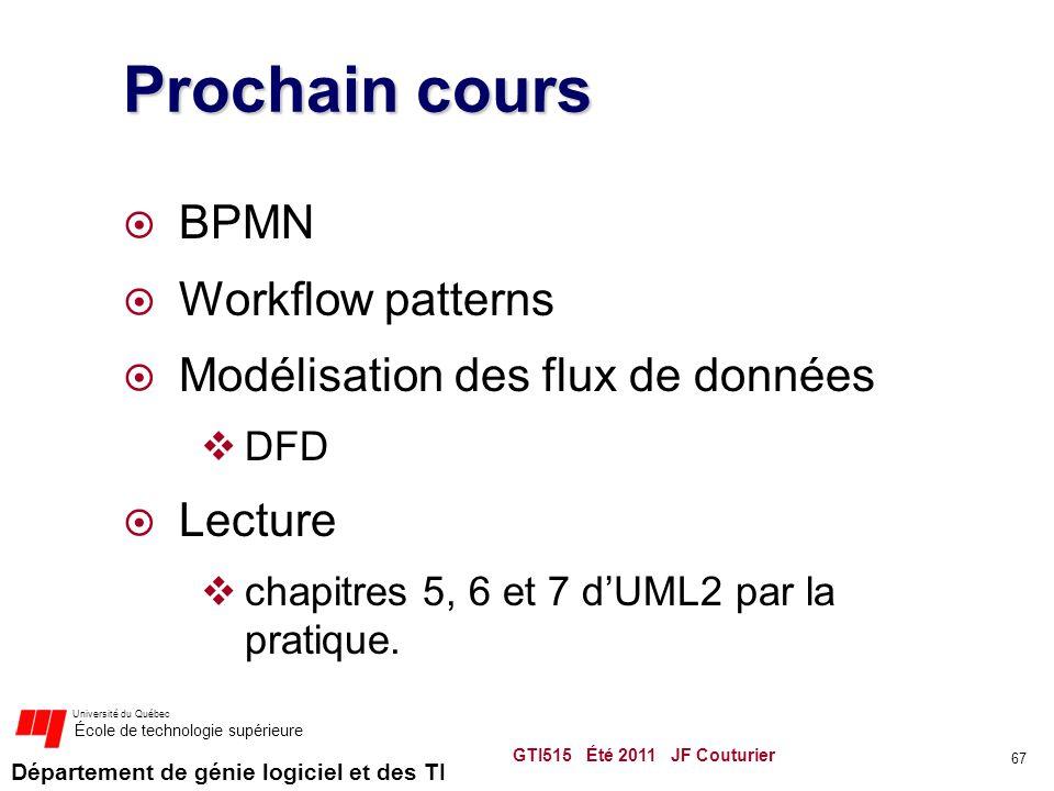 Département de génie logiciel et des TI Université du Québec École de technologie supérieure Prochain cours  BPMN  Workflow patterns  Modélisation des flux de données  DFD  Lecture  chapitres 5, 6 et 7 d'UML2 par la pratique.