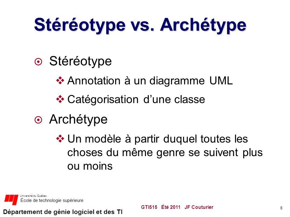 Département de génie logiciel et des TI Université du Québec École de technologie supérieure Stéréotype vs.