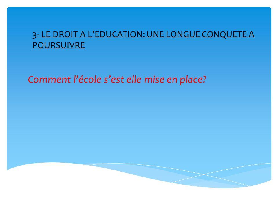 3- LE DROIT A L'EDUCATION: UNE LONGUE CONQUETE A POURSUIVRE Comment l'école s'est elle mise en place?
