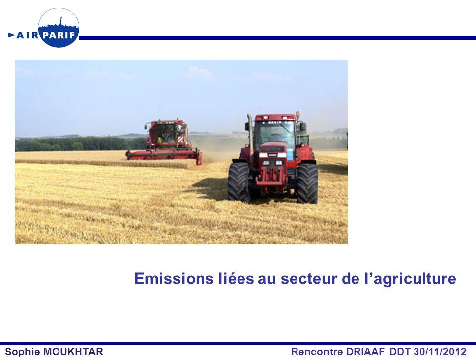 Emissions liées au secteur de l'agriculture Sophie MOUKHTAR Rencontre DRIAAF DDT 30/11/2012