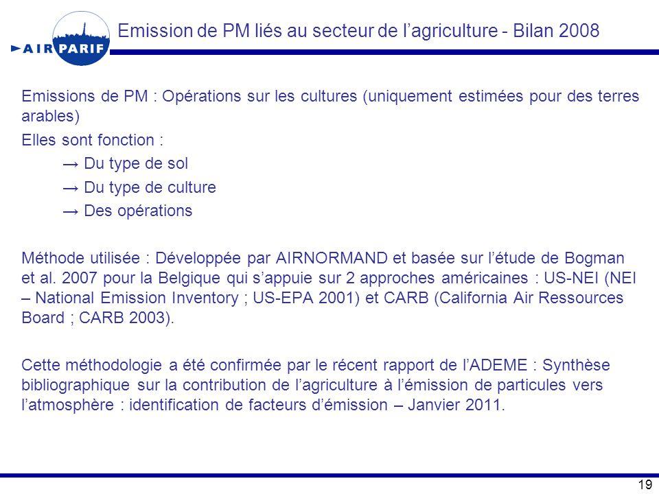 Emissions de PM : Opérations sur les cultures (uniquement estimées pour des terres arables) Elles sont fonction : → Du type de sol → Du type de cultur