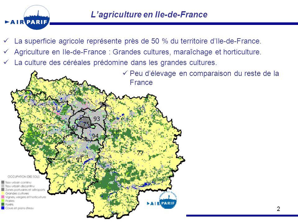 L'agriculture en Ile-de-France  La superficie agricole représente près de 50 % du territoire d'Ile-de-France.  Agriculture en Ile-de-France : Grande