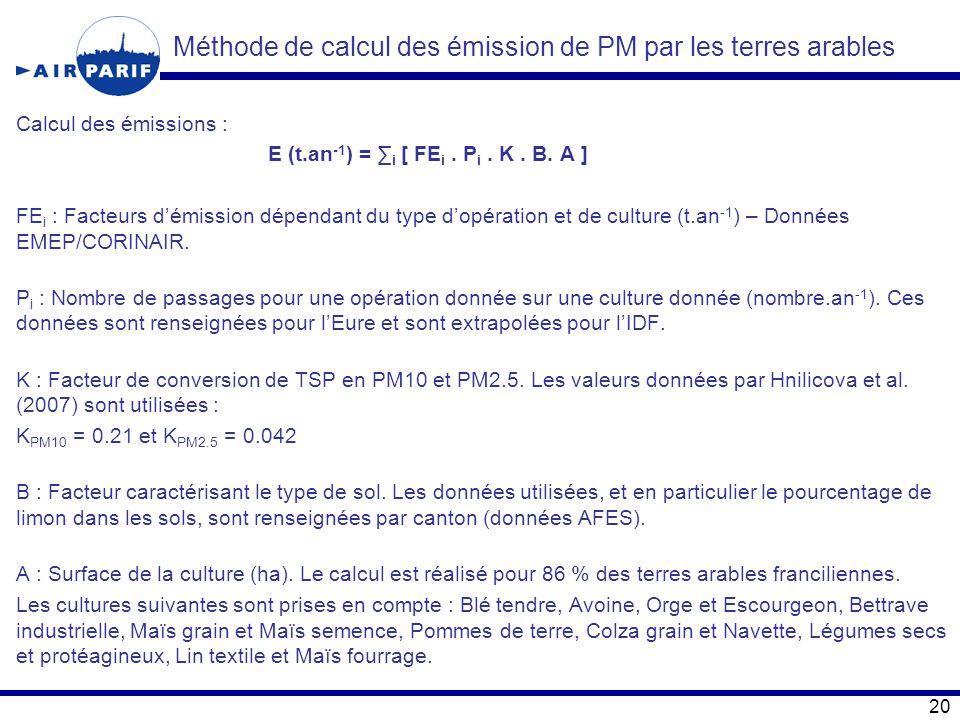 Méthode de calcul des émission de PM par les terres arables Calcul des émissions : E (t.an -1 ) = ∑ i [ FE i. P i. K. B. A ] FE i : Facteurs d'émissio