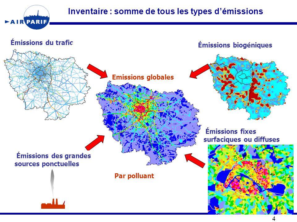 4 Émissions biogéniques Inventaire : somme de tous les types d'émissions Émissions du trafic Émissions fixes surfaciques ou diffuses Emissions globale
