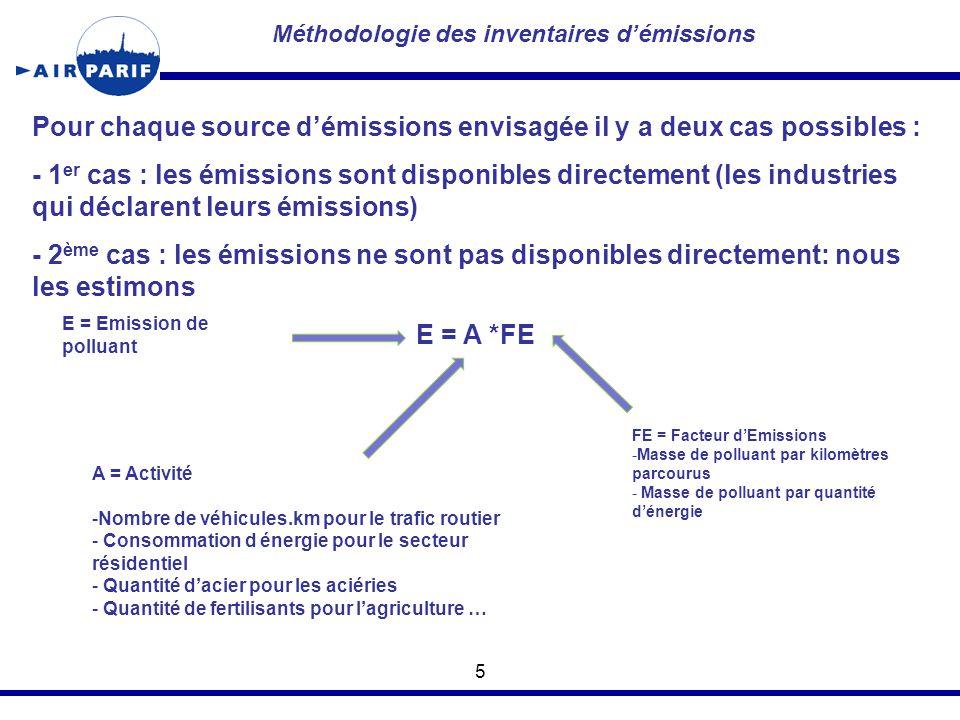 5 Méthodologie des inventaires d'émissions Pour chaque source d'émissions envisagée il y a deux cas possibles : - 1 er cas : les émissions sont dispon