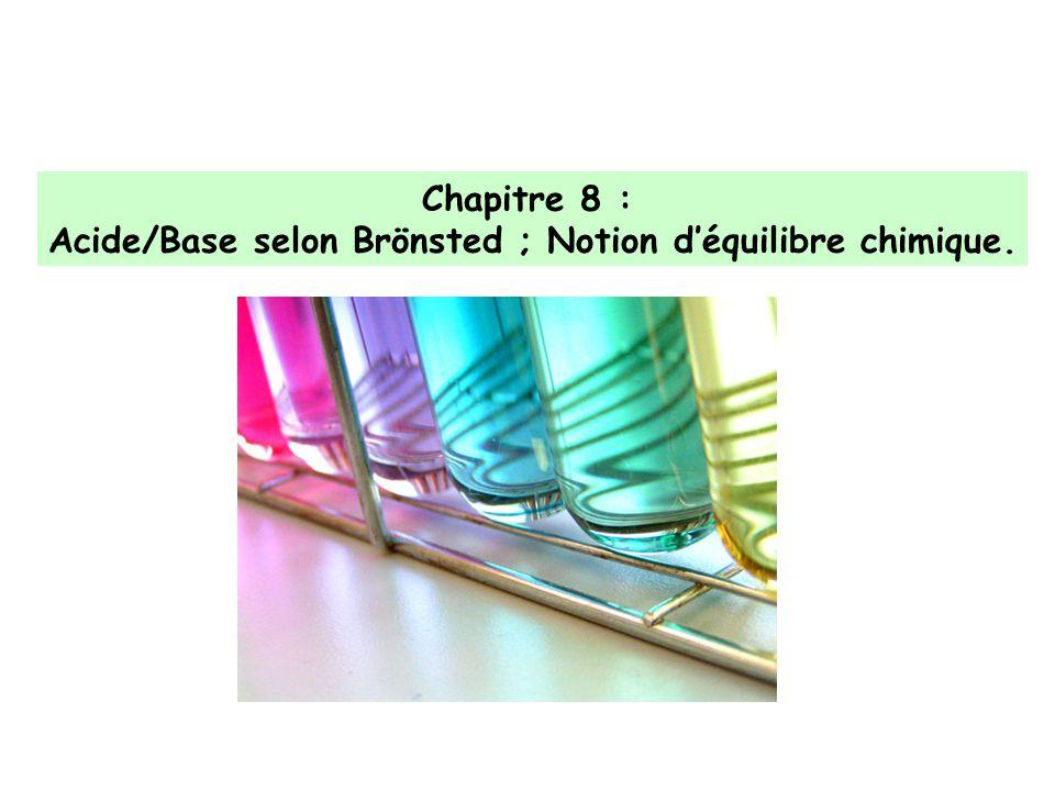 Chapitre 8 : Acide/Base selon Brönsted ; Notion d'équilibre chimique.