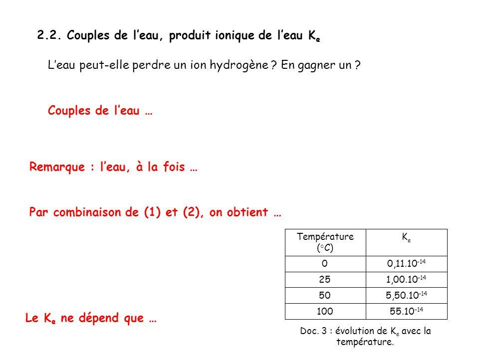 2.2. Couples de l'eau, produit ionique de l'eau K e Couples de l'eau … L'eau peut-elle perdre un ion hydrogène ? En gagner un ? Remarque : l'eau, à la