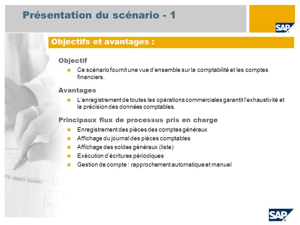 Présentation du scénario - 1 Objectif  Ce scénario fournit une vue d'ensemble sur la comptabilité et les comptes financiers. Avantages  L'enregistre