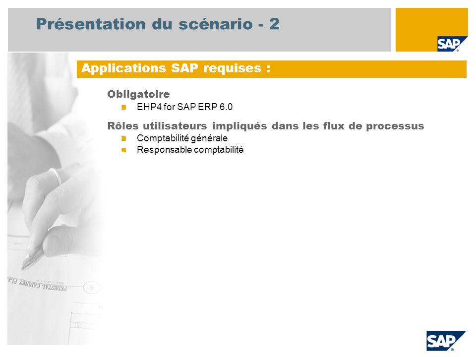 Présentation du scénario - 2 Obligatoire  EHP4 for SAP ERP 6.0 Rôles utilisateurs impliqués dans les flux de processus  Comptabilité générale  Resp