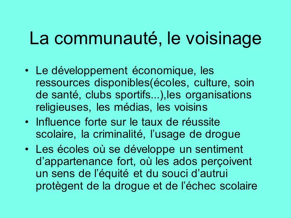 La communauté, le voisinage •Le développement économique, les ressources disponibles(écoles, culture, soin de santé, clubs sportifs...),les organisati