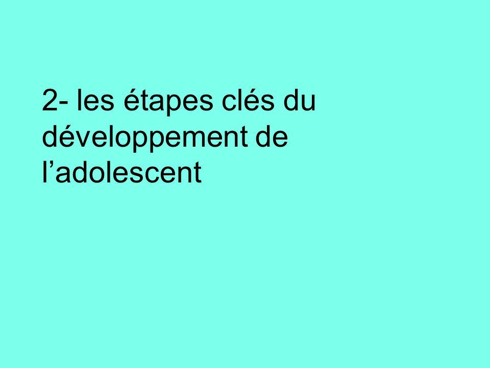 2- les étapes clés du développement de l'adolescent