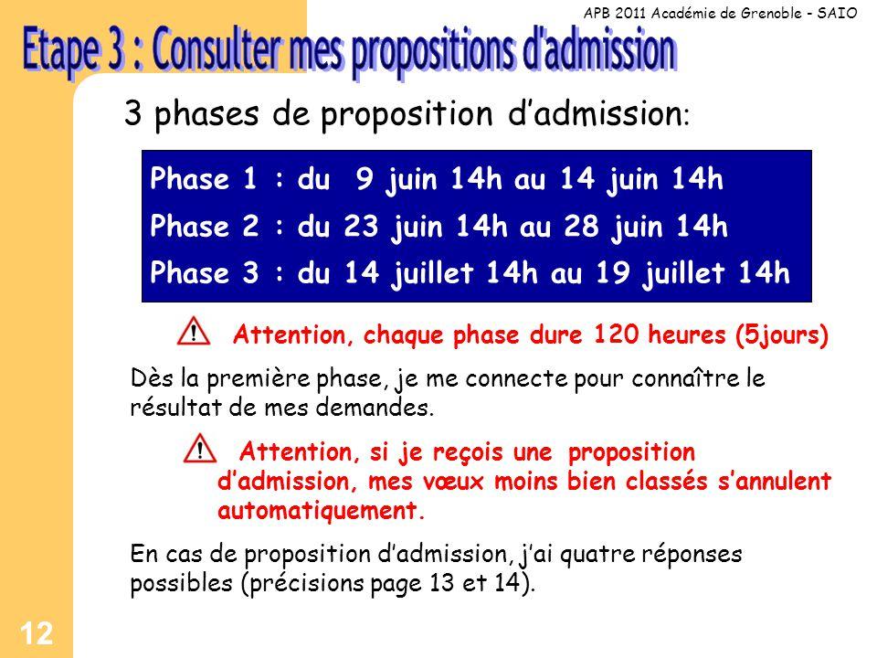 12 3 phases de proposition d'admission : Phase 1 : du 9 juin 14h au 14 juin 14h Phase 2 : du 23 juin 14h au 28 juin 14h Phase 3 : du 14 juillet 14h au 19 juillet 14h Attention, chaque phase dure 120 heures (5jours) Dès la première phase, je me connecte pour connaître le résultat de mes demandes.
