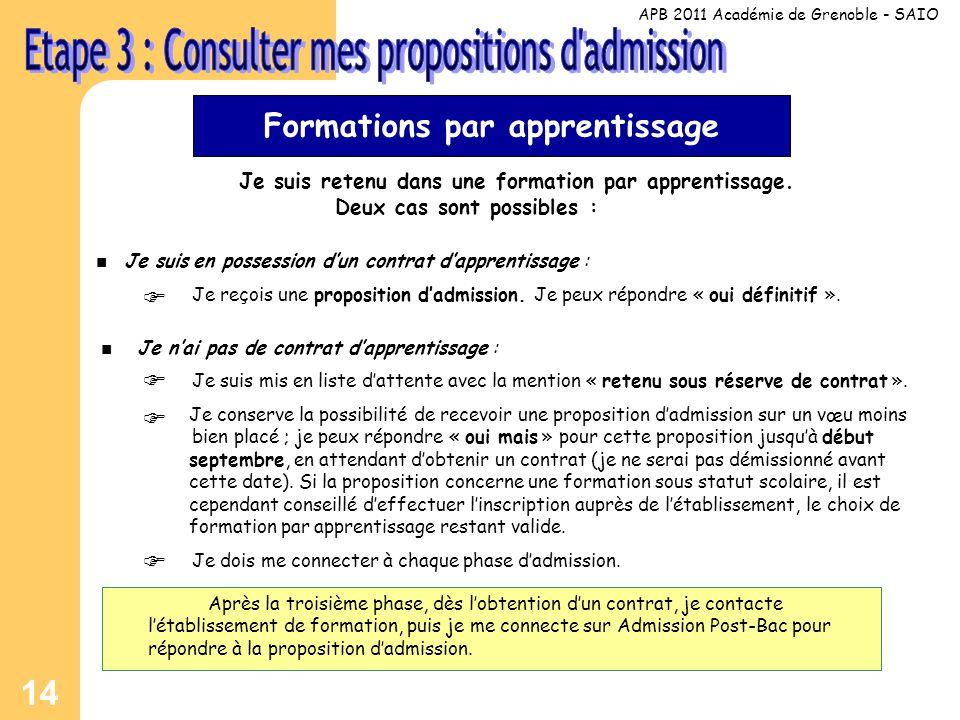14 APB 2011 Académie de Grenoble - SAIO Je suis retenu dans une formation par apprentissage.