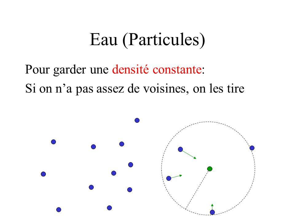 Eau (Particules) Pour garder une densité constante: Si on n'a pas assez de voisines, on les tire