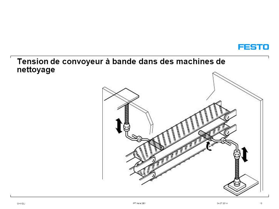OI-M/DLI IPT Asia 200104.07.201413 Tension de convoyeur à bande dans des machines de nettoyage